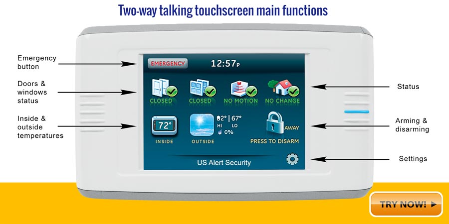 Two-way talking touchscreen